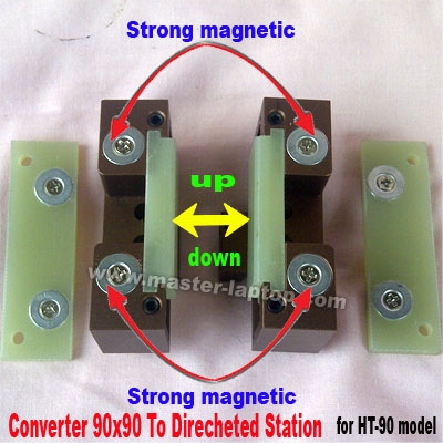 large2 Converter 90x90 To Direcheted Station 2